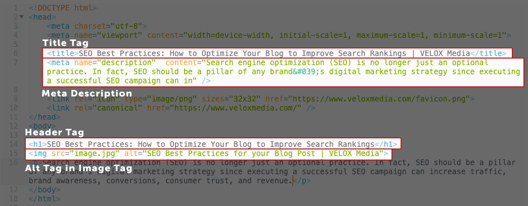Best Practices with Meta Tags